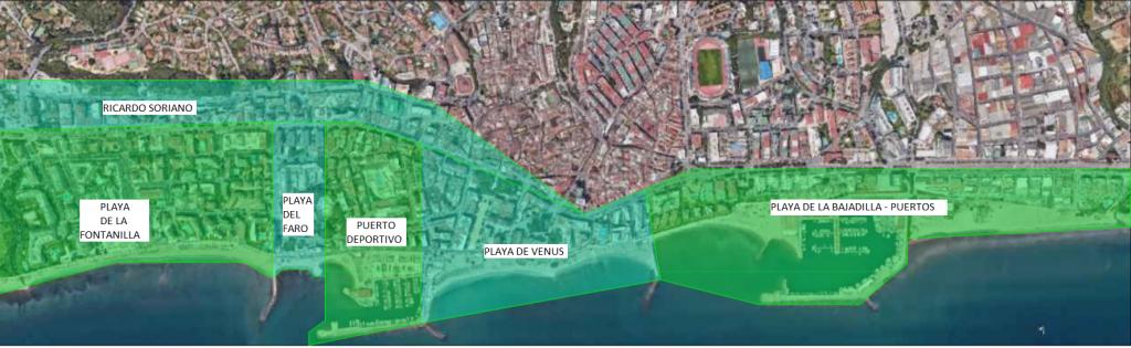 sectores Marbella centro